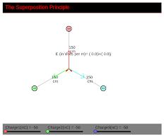 Electrostatics - The Superposition Principle - Visualization