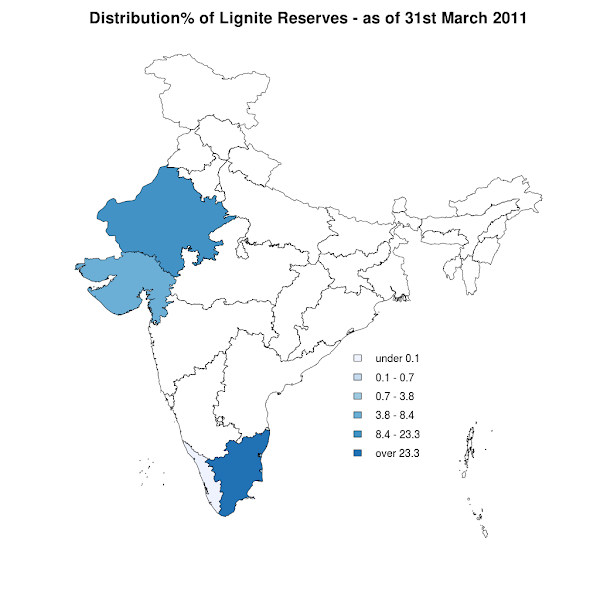 India - Percentage of Lignite Reserves - 31st March 2011