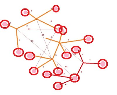 Sorting algorithms/Bubble sort