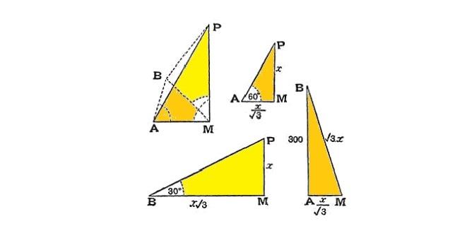 Trigonometric 2b