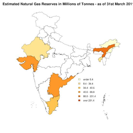 India - Natural Gas