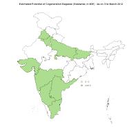 India - Renewable Resources of Energy
