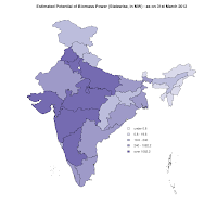 Biomass Power Potential in India