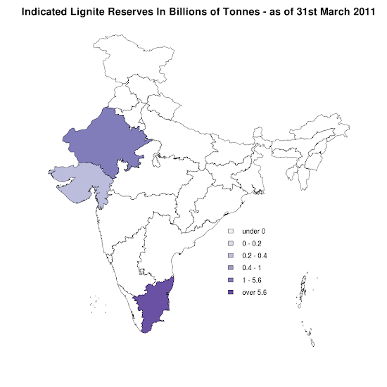 India - % Distribution of Total Lignite Reserves - 31st March 2011