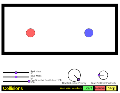 Collidions in 2D - A Visualization