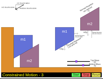Constrained Motion - 3 - A Visualization