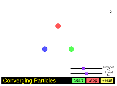 3 Converging Particles - A Visualization