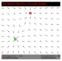 Electric Field due to two point charges - Visualization